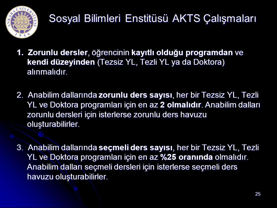 Sosyal Bilimleri Enstitüsü AKTS Çalışmaları 1. Zorunlu dersler, öğrencinin kayıtlı olduğu programdan ve kendi düzeyinden (Tezsiz YL, Tezli YL ya da Do