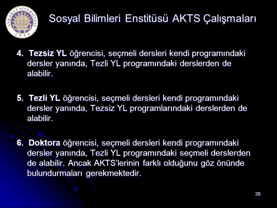 Sosyal Bilimleri Enstitüsü AKTS Çalışmaları 4. Tezsiz YL öğrencisi, seçmeli dersleri kendi programındaki dersler yanında, Tezli YL programındaki dersl