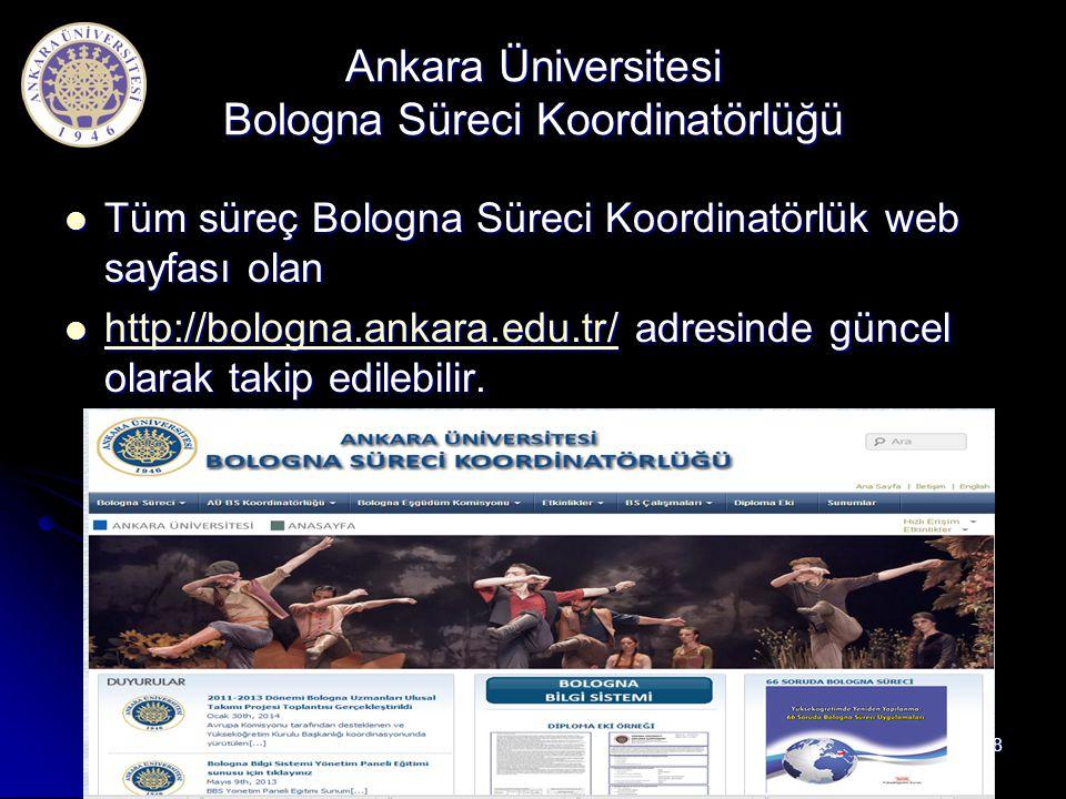 Ankara Üniversitesi Bologna Süreci Koordinatörlüğü  Tüm süreç Bologna Süreci Koordinatörlük web sayfası olan  http://bologna.ankara.edu.tr/ adresind