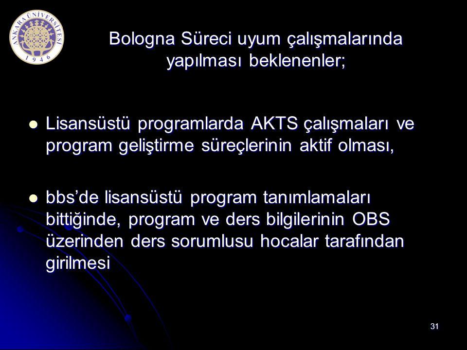 Bologna Süreci uyum çalışmalarında yapılması beklenenler;  Lisansüstü programlarda AKTS çalışmaları ve program geliştirme süreçlerinin aktif olması,