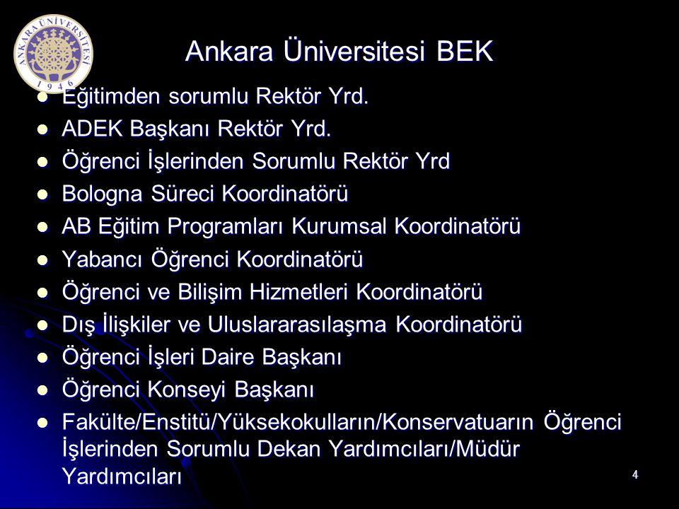 Ankara Üniversitesi BEK  Eğitimden sorumlu Rektör Yrd.  ADEK Başkanı Rektör Yrd.  Öğrenci İşlerinden Sorumlu Rektör Yrd  Bologna Süreci Koordinatö