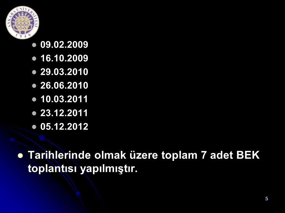   09.02.2009   16.10.2009   29.03.2010   26.06.2010   10.03.2011   23.12.2011   05.12.2012   Tarihlerinde olmak üzere toplam 7 adet BE