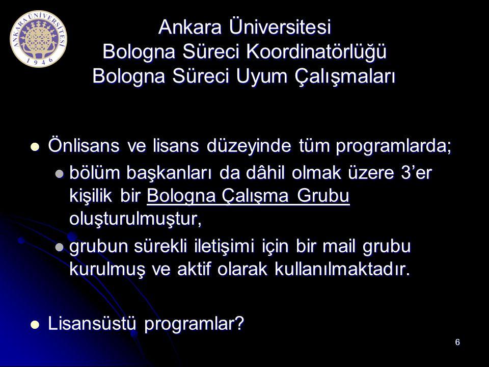 Ankara Üniversitesi Bologna Süreci Koordinatörlüğü Bologna Süreci Uyum Çalışmaları  Önlisans ve lisans düzeyinde tüm programlarda;  bölüm başkanları