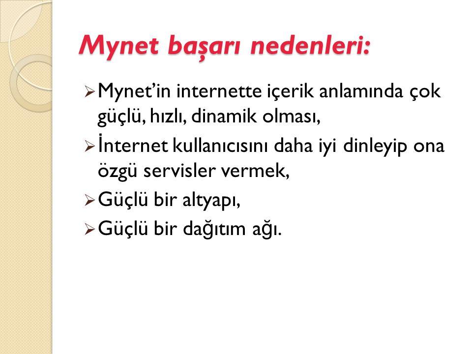  Mynet kuruldu ğ u zaman 8 kişilik bir ekip vardı, Mynet açıldı ğ ı gün sistem çöktü ve 3 gün uyumadan çalıştılar.