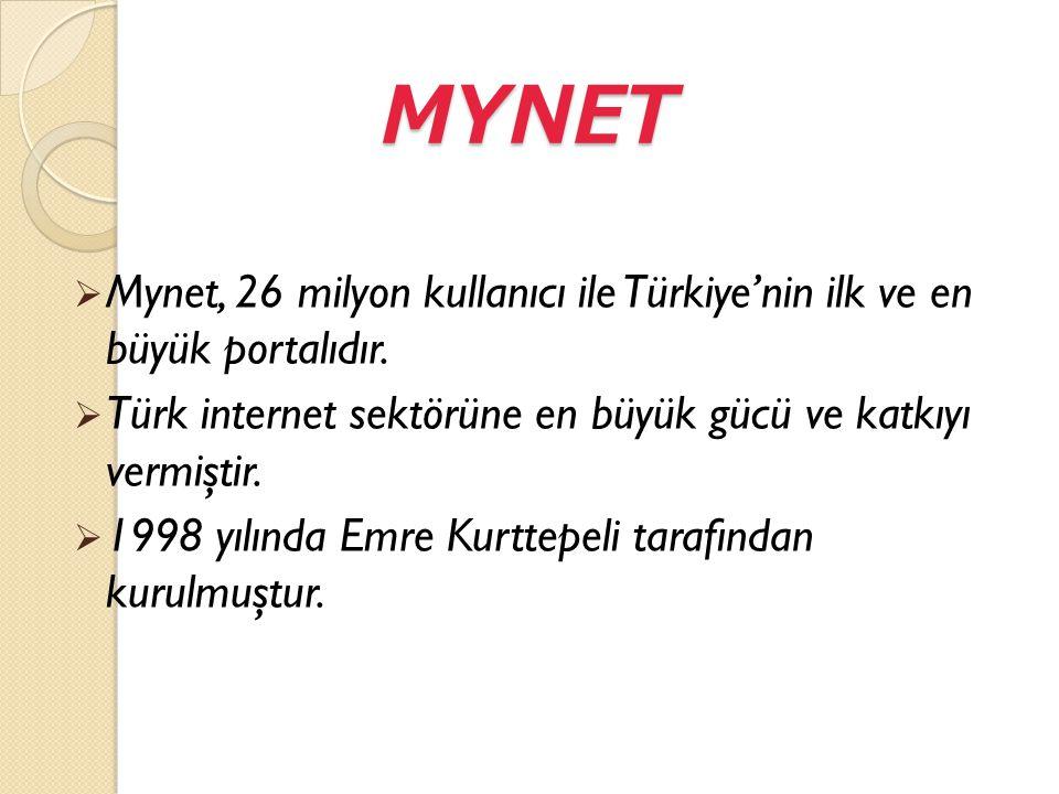 MYNET  Mynet, 26 milyon kullanıcı ile Türkiye'nin ilk ve en büyük portalıdır.