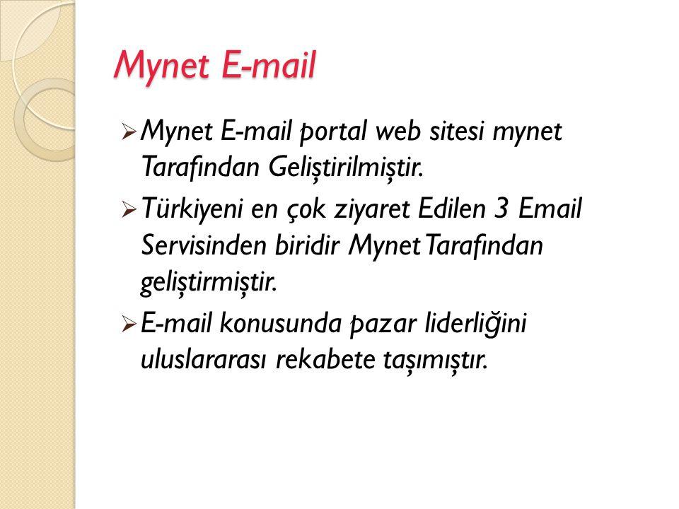 Mynet Oyun