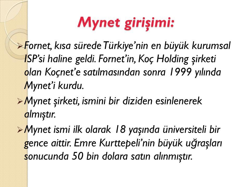  İ ş hayatına aile sanayi grup şirketlerinden İ pragaz A.Ş.'de çalışarak başladı ve 1996 yılında Türkiye'nin ilk kurumsal İ nternet Servis Sa ğ layıcısı olan Fornet'i kurdu ve üç yıl sonrasında bir telekom şirketine satmıştır.