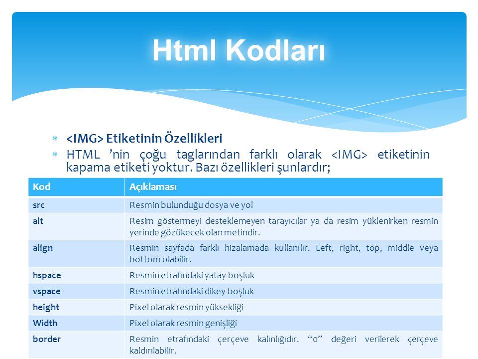  Etiketinin Özellikleri  HTML 'nin çoğu taglarından farklı olarak etiketinin kapama etiketi yoktur.
