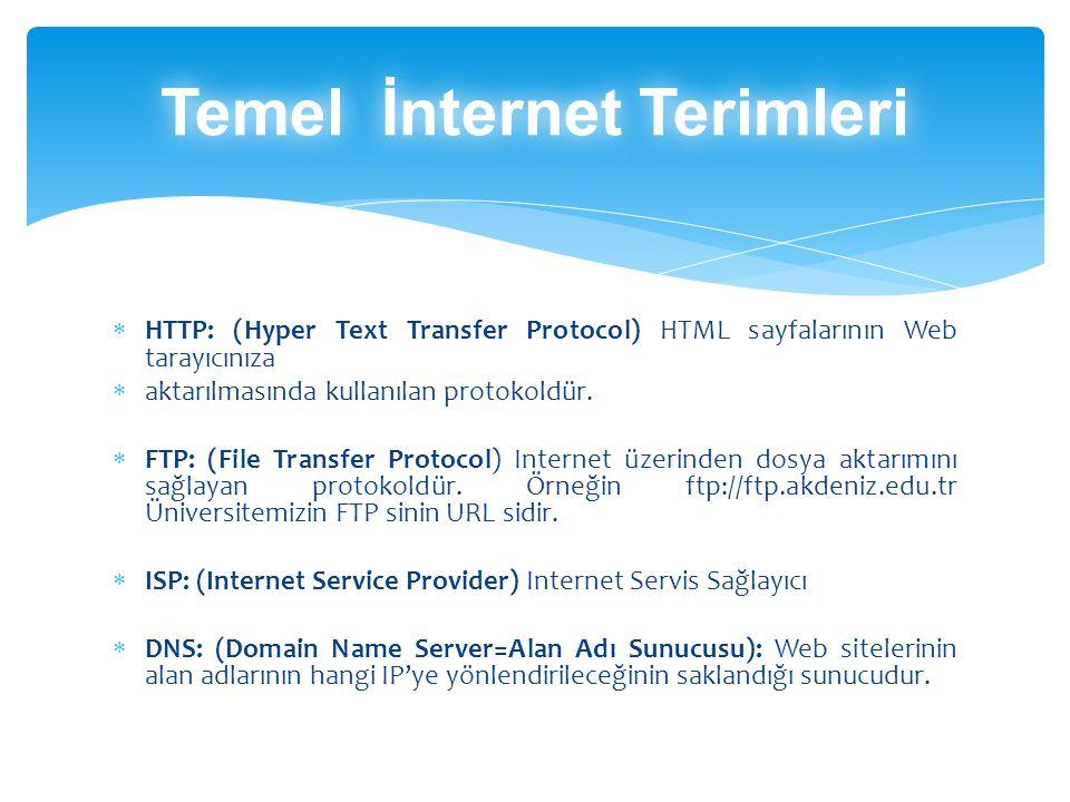  World Wide Web (ya da kısaca Web) birbirleri ile iletişim kuran iki bileşenden meydana gelir.