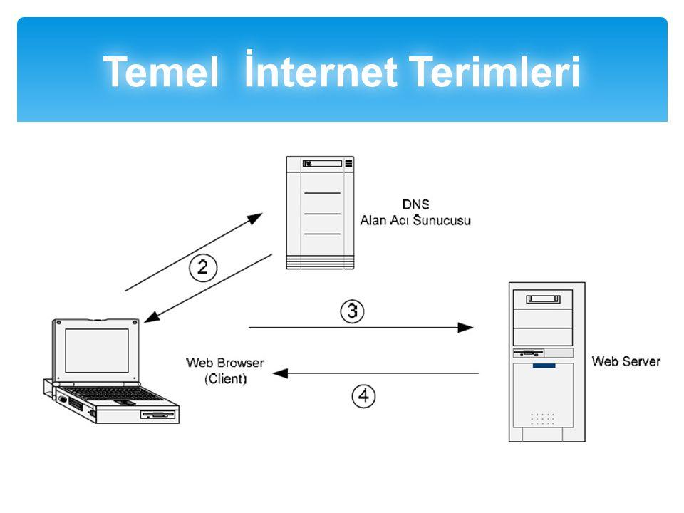  HTTP ve HTML  HTTP, Web Server ile Web Browser 'ın birbirleri ile haberleştiği bir Protokoldür.