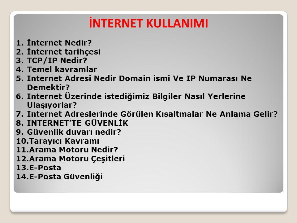 1.İnternet Nedir? 2.İnternet tarihçesi 3.TCP/IP Nedir? 4.Temel kavramlar 5.Internet Adresi Nedir Domain ismi Ve IP Numarası Ne Demektir? 6.Internet Üz