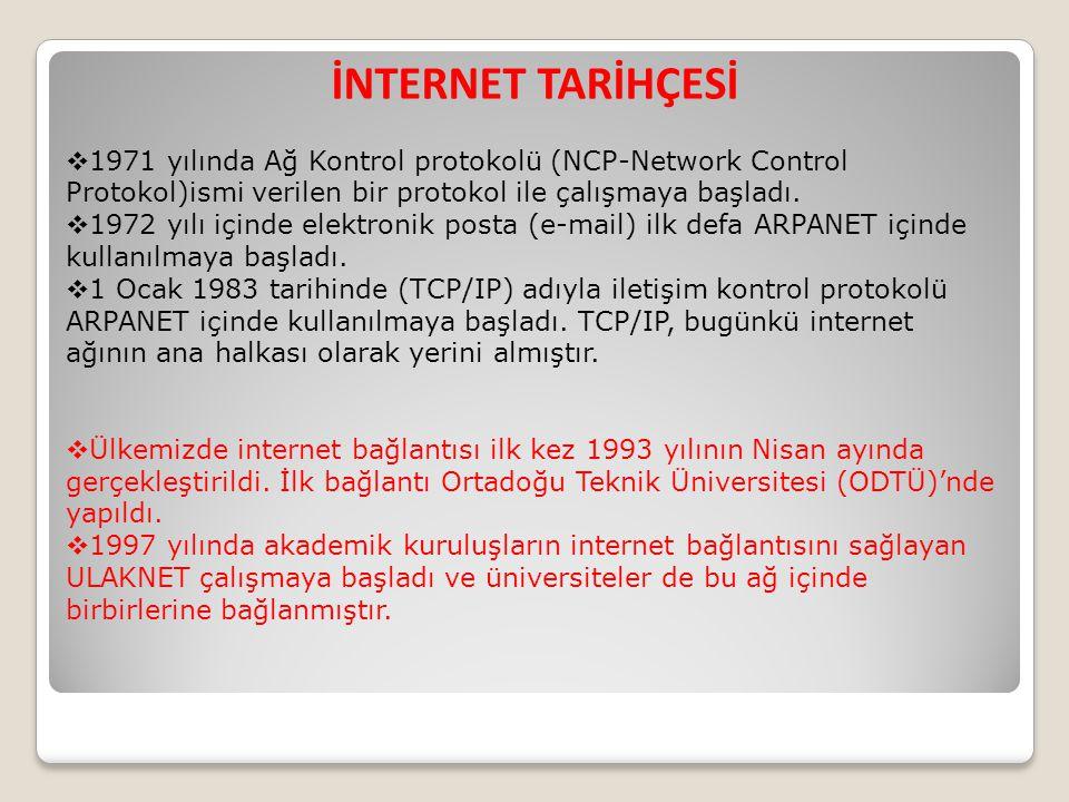 İNTERNET TARİHÇESİ  1971 yılında Ağ Kontrol protokolü (NCP-Network Control Protokol)ismi verilen bir protokol ile çalışmaya başladı.  1972 yılı için