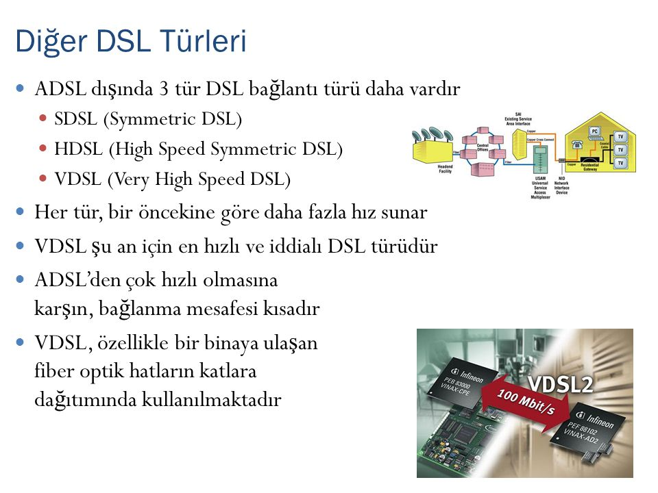  ADSL dı ş ında 3 tür DSL ba ğ lantı türü daha vardır  SDSL (Symmetric DSL)  HDSL (High Speed Symmetric DSL)  VDSL (Very High Speed DSL)  Her tür