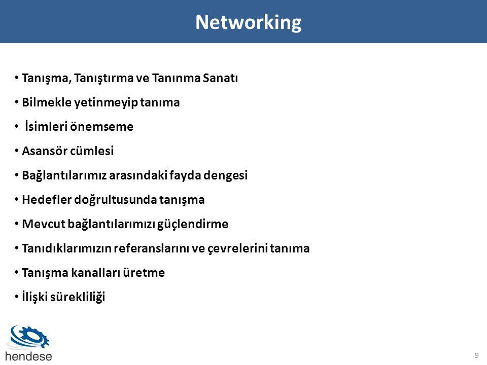 Networking 9 • Tanışma, Tanıştırma ve Tanınma Sanatı • Bilmekle yetinmeyip tanıma • İsimleri önemseme • Asansör cümlesi • Bağlantılarımız arasındaki f
