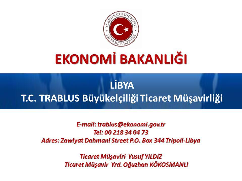 EKONOMİ BAKANLIĞI LİBYA T.C. TRABLUS Büyükelçiliği Ticaret Müşavirliği E-mail: trablus@ekonomi.gov.tr Tel: 00 218 34 04 73 Adres: Zawiyat Dahmani Stre