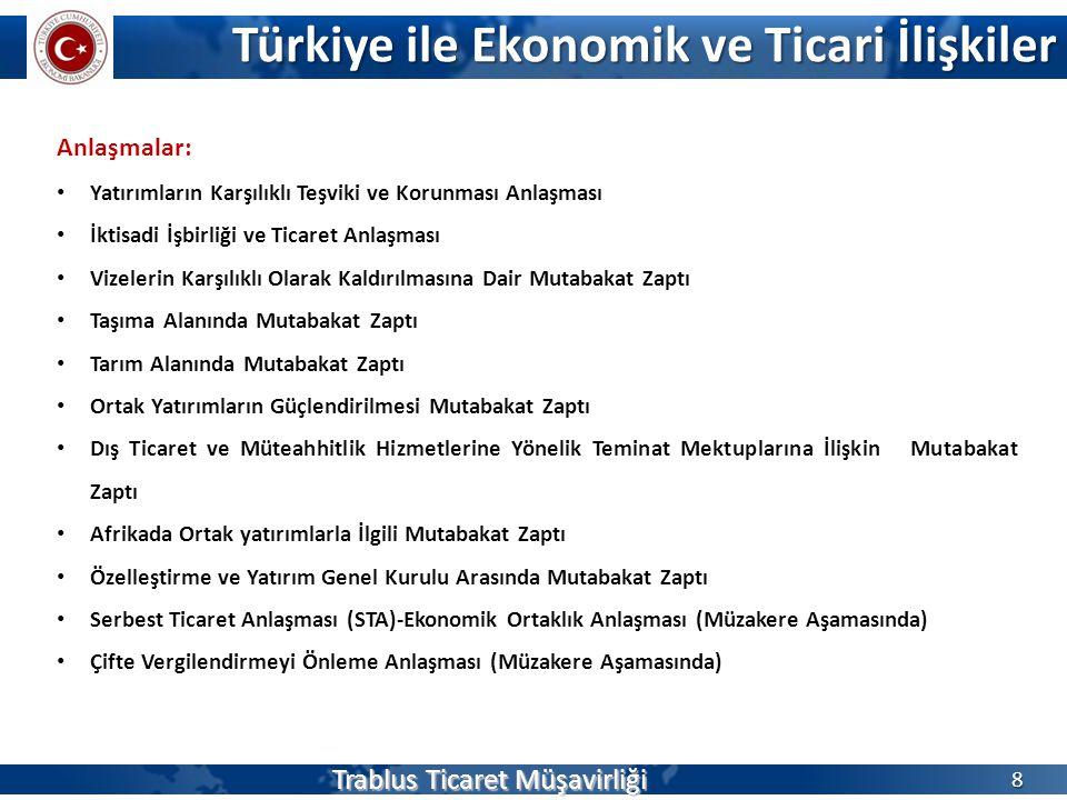 Türkiye ile Ekonomik ve Ticari İlişkiler Anlaşmalar: • Yatırımların Karşılıklı Teşviki ve Korunması Anlaşması • İktisadi İşbirliği ve Ticaret Anlaşması • Vizelerin Karşılıklı Olarak Kaldırılmasına Dair Mutabakat Zaptı • Taşıma Alanında Mutabakat Zaptı • Tarım Alanında Mutabakat Zaptı • Ortak Yatırımların Güçlendirilmesi Mutabakat Zaptı • Dış Ticaret ve Müteahhitlik Hizmetlerine Yönelik Teminat Mektuplarına İlişkin Mutabakat Zaptı • Afrikada Ortak yatırımlarla İlgili Mutabakat Zaptı • Özelleştirme ve Yatırım Genel Kurulu Arasında Mutabakat Zaptı • Serbest Ticaret Anlaşması (STA)-Ekonomik Ortaklık Anlaşması (Müzakere Aşamasında) • Çifte Vergilendirmeyi Önleme Anlaşması (Müzakere Aşamasında) Trablus Ticaret Müşavirliği 8