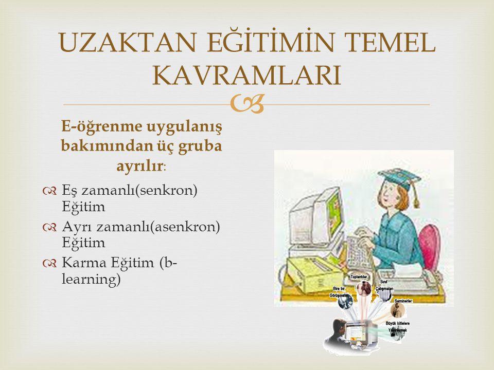  E-öğrenme uygulanış bakımından üç gruba ayrılır :  Eş zamanlı(senkron) Eğitim  Ayrı zamanlı(asenkron) Eğitim  Karma Eğitim (b- learning)