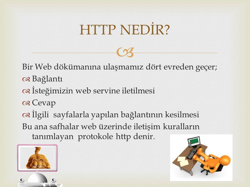  Bir Web dökümanına ulaşmamız dört evreden geçer;  Bağlantı  İsteğimizin web servine iletilmesi  Cevap  İlgili sayfalarla yapılan bağlantının kes