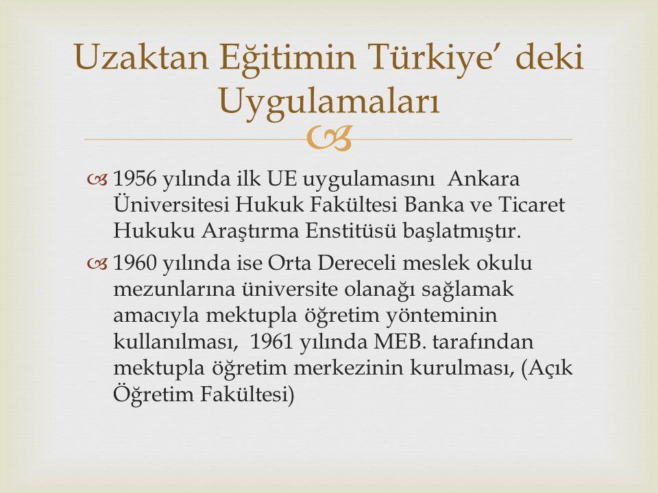   1956 yılında ilk UE uygulamasını Ankara Üniversitesi Hukuk Fakültesi Banka ve Ticaret Hukuku Araştırma Enstitüsü başlatmıştır.  1960 yılında ise