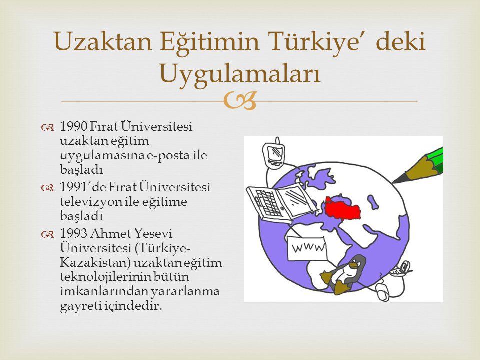   1990 Fırat Üniversitesi uzaktan eğitim uygulamasına e-posta ile başladı  1991'de Fırat Üniversitesi televizyon ile eğitime başladı  1993 Ahmet Y