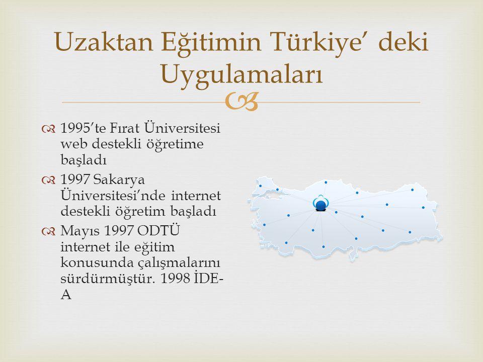  Uzaktan Eğitimin Türkiye' deki Uygulamaları  1995'te Fırat Üniversitesi web destekli öğretime başladı  1997 Sakarya Üniversitesi'nde internet dest