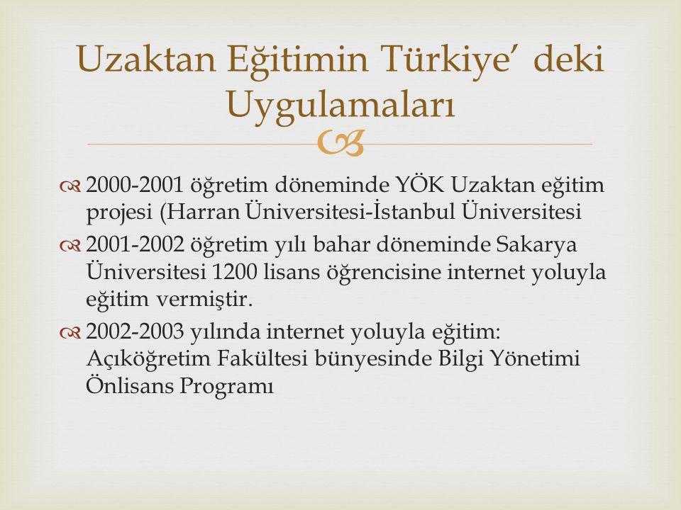   2000-2001 öğretim döneminde YÖK Uzaktan eğitim projesi (Harran Üniversitesi-İstanbul Üniversitesi  2001-2002 öğretim yılı bahar döneminde Sakarya