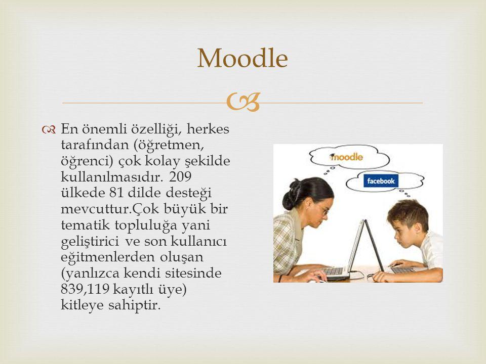  Moodle  En önemli özelliği, herkes tarafından (öğretmen, öğrenci) çok kolay şekilde kullanılmasıdır. 209 ülkede 81 dilde desteği mevcuttur.Çok büyü