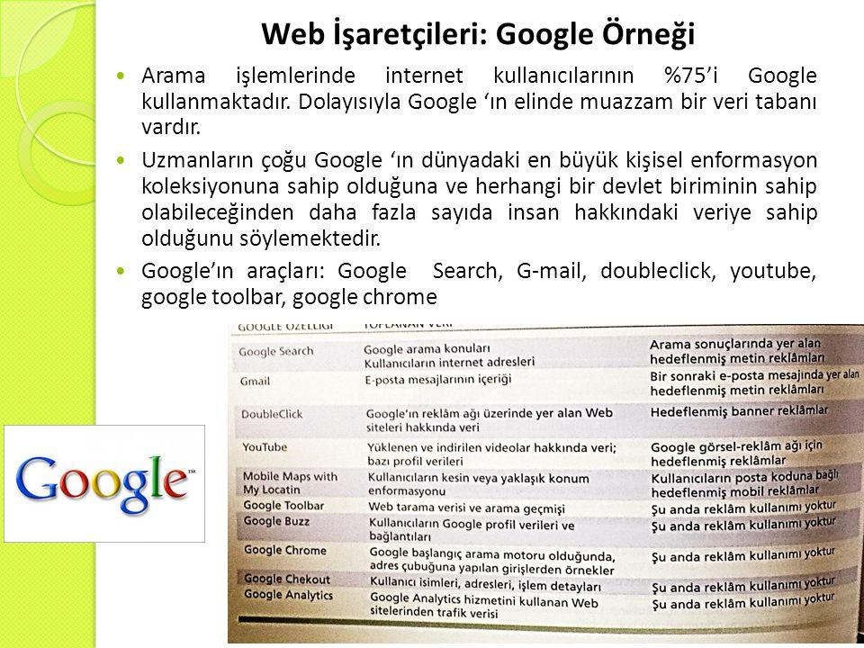 Web İşaretçileri: Google Örneği  Arama işlemlerinde internet kullanıcılarının %75'i Google kullanmaktadır. Dolayısıyla Google 'ın elinde muazzam bir