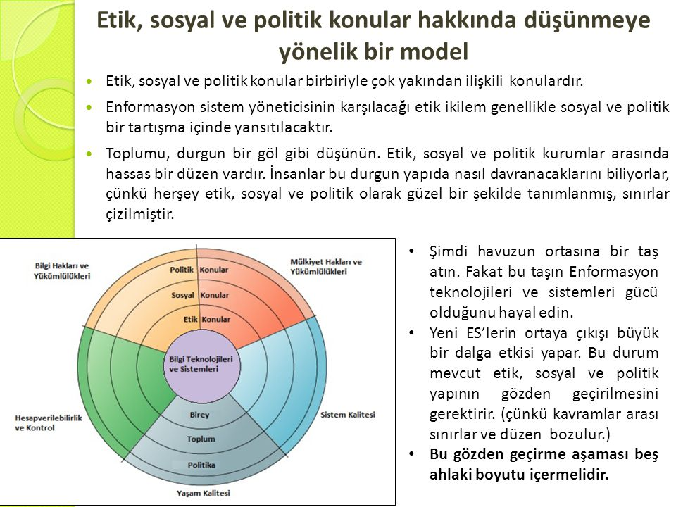 Etik, sosyal ve politik konular hakkında düşünmeye yönelik bir model  Etik, sosyal ve politik konular birbiriyle çok yakından ilişkili konulardır. 