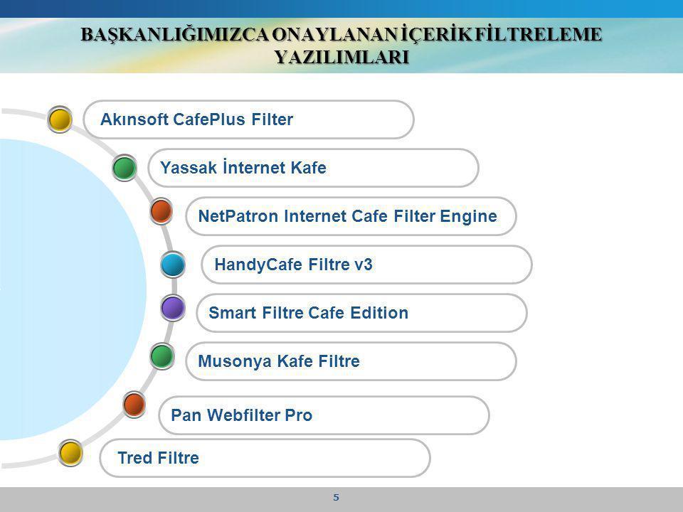 BAŞKANLIĞIMIZCA ONAYLANAN İÇERİK FİLTRELEME YAZILIMLARI Pan Webfilter Pro Smart Filtre Cafe Edition HandyCafe Filtre v3 Yassak İnternet Kafe Akınsoft CafePlus Filter Tred Filtre 5 NetPatron Internet Cafe Filter Engine Musonya Kafe Filtre