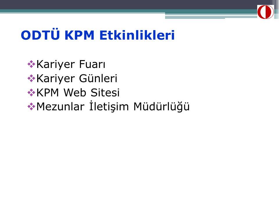 ODTÜ KPM Etkinlikleri  Kariyer Fuarı  Kariyer Günleri  KPM Web Sitesi  Mezunlar İletişim Müdürlüğü