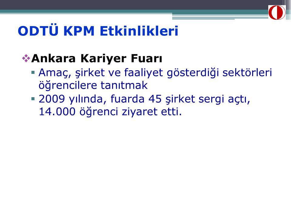 ODTÜ KPM Etkinlikleri  Ankara Kariyer Fuarı  Amaç, şirket ve faaliyet gösterdiği sektörleri öğrencilere tanıtmak  2009 yılında, fuarda 45 şirket sergi açtı, 14.000 öğrenci ziyaret etti.