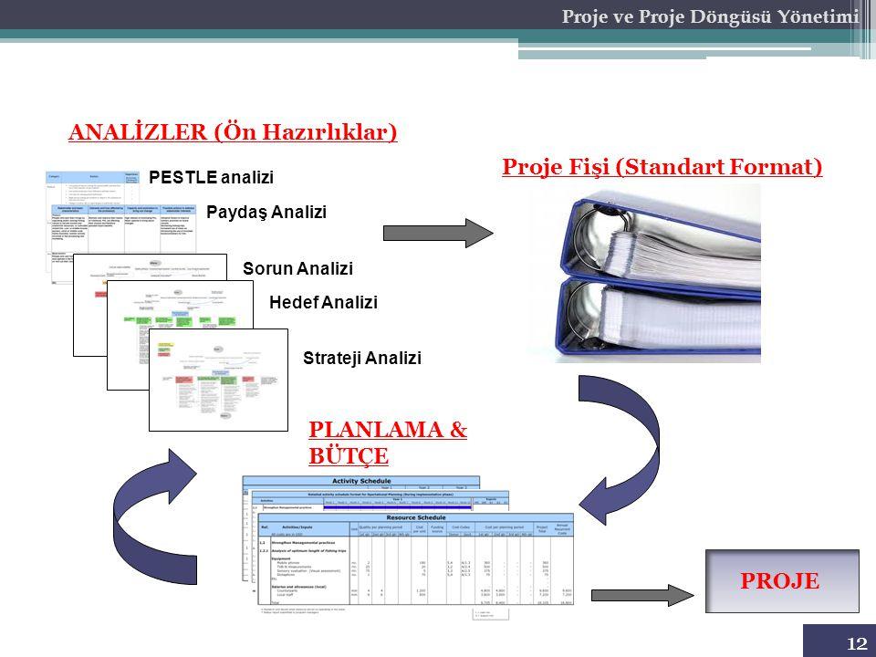 12 Proje ve Proje Döngüsü Yönetimi PESTLE analizi Paydaş Analizi Sorun Analizi Hedef Analizi Strateji Analizi PROJE ANALİZLER (Ön Hazırlıklar) PLANLAMA & BÜTÇE Proje Fişi (Standart Format)