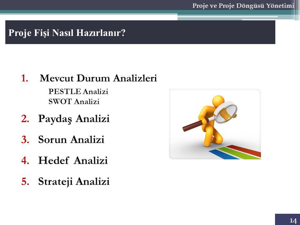 14 Proje ve Proje Döngüsü Yönetimi 1.Mevcut Durum Analizleri PESTLE Analizi SWOT Analizi 2.Paydaş Analizi 3.Sorun Analizi 4.Hedef Analizi 5.Strateji Analizi Proje Fişi Nasıl Hazırlanır?