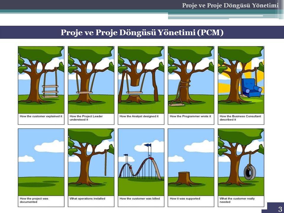 3 Proje ve Proje Döngüsü Yönetimi (PCM) Proje ve Proje Döngüsü Yönetimi