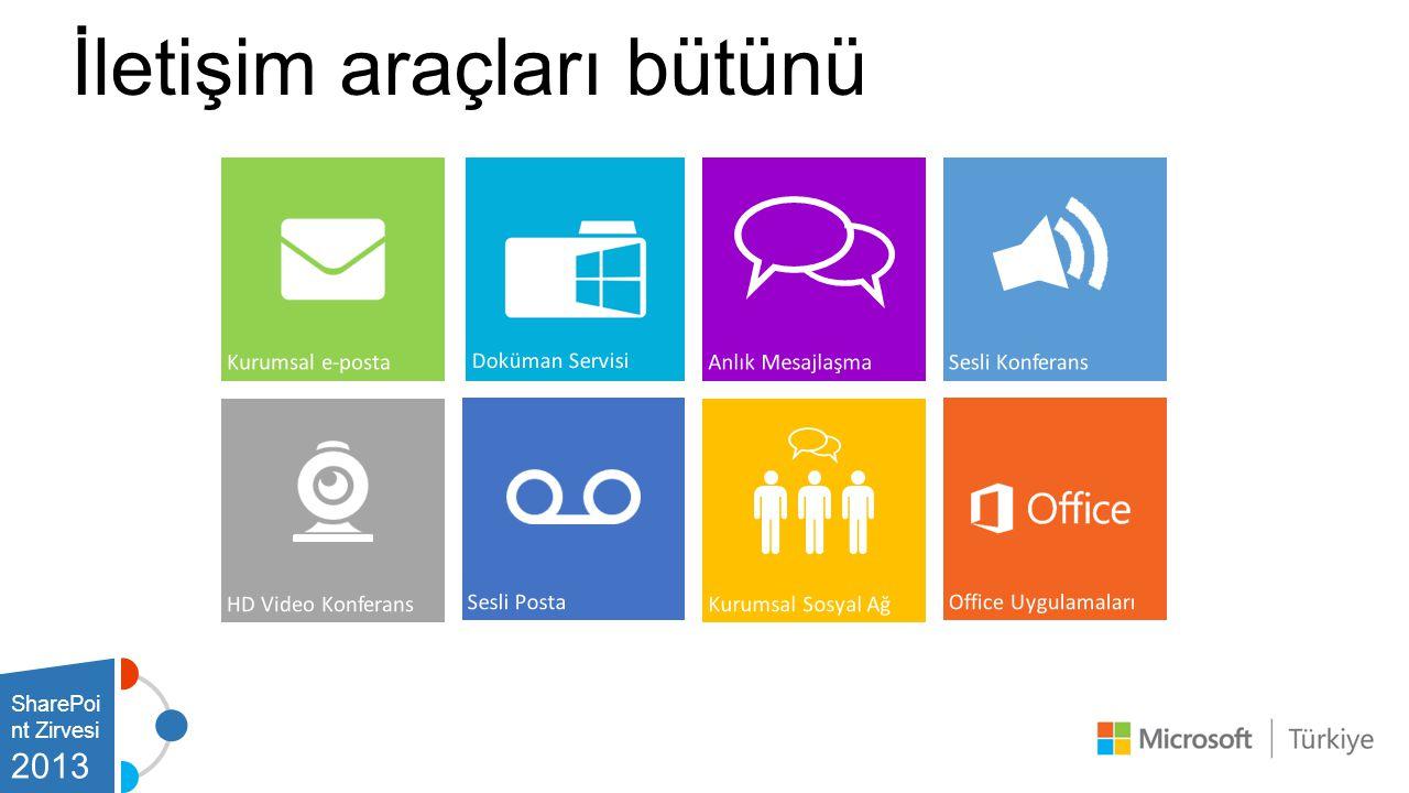 SharePoi nt Zirvesi 2013 İletişim araçları bütünü