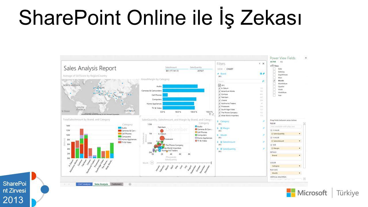 SharePoi nt Zirvesi 2013 SharePoint Online ile İş Zekası