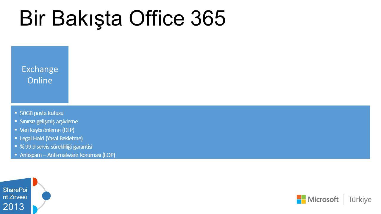 Bir Bakışta Office 365 SharePoi nt Zirvesi 2013 Exchange Online  50GB posta kutusu  Sınırsız gelişmiş arşivleme  Veri kaybı önleme (DLP)  Legal-Ho