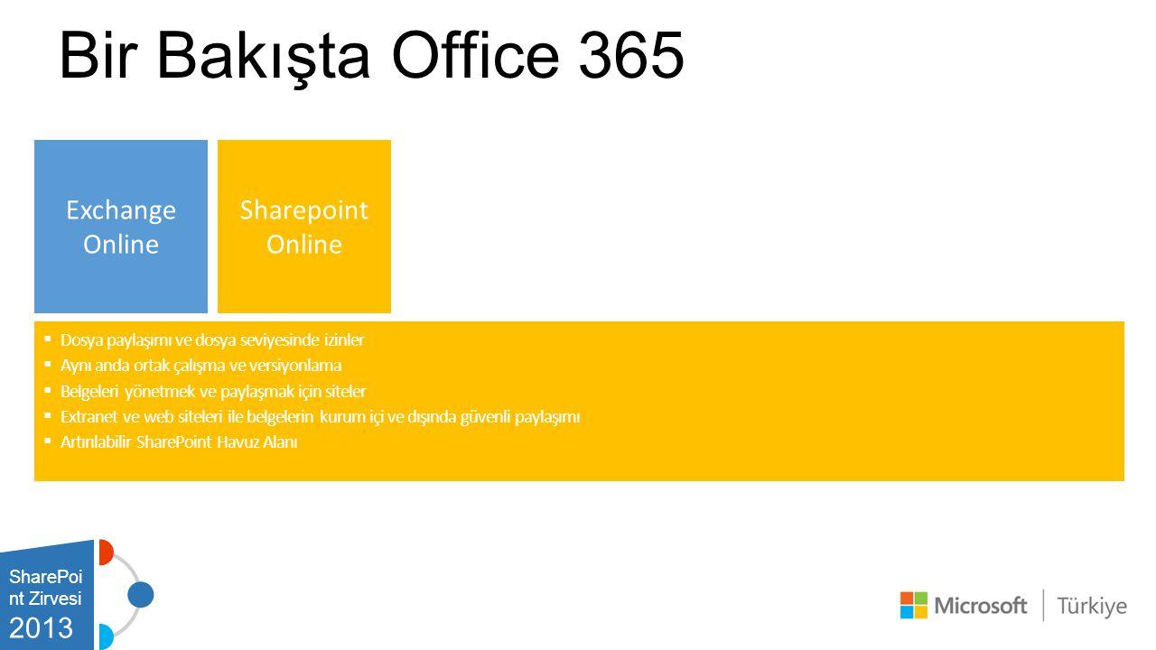 Bir Bakışta Office 365 SharePoi nt Zirvesi 2013 Exchange Online  Dosya paylaşımı ve dosya seviyesinde izinler  Aynı anda ortak çalışma ve versiyonla