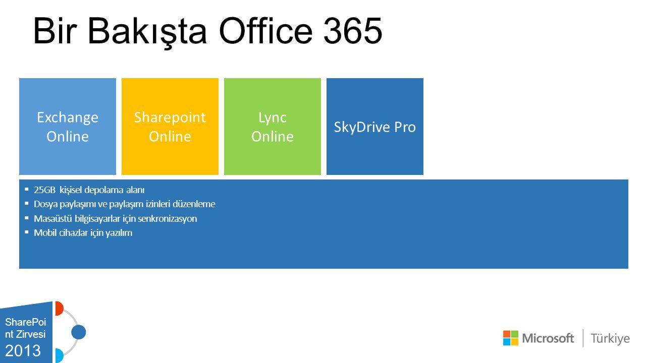Bir Bakışta Office 365 SharePoi nt Zirvesi 2013 Exchange Online  25GB kişisel depolama alanı  Dosya paylaşımı ve paylaşım izinleri düzenleme  Masaü