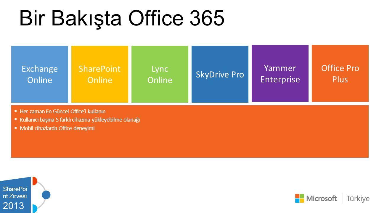 Bir Bakışta Office 365 SharePoi nt Zirvesi 2013 Exchange Online  Her zaman En Güncel Office'i kullanın  Kullanıcı başına 5 farklı cihazına yükleyebi