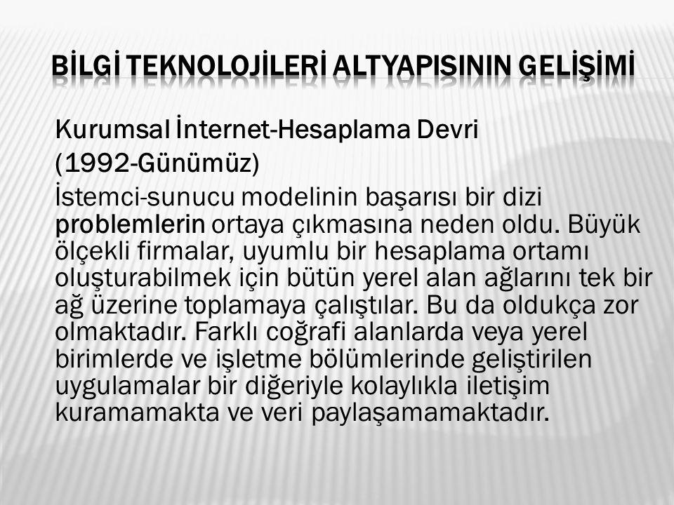 Kurumsal İnternet-Hesaplama Devri (1992-Günümüz) İstemci-sunucu modelinin başarısı bir dizi problemlerin ortaya çıkmasına neden oldu. Büyük ölçekli fi