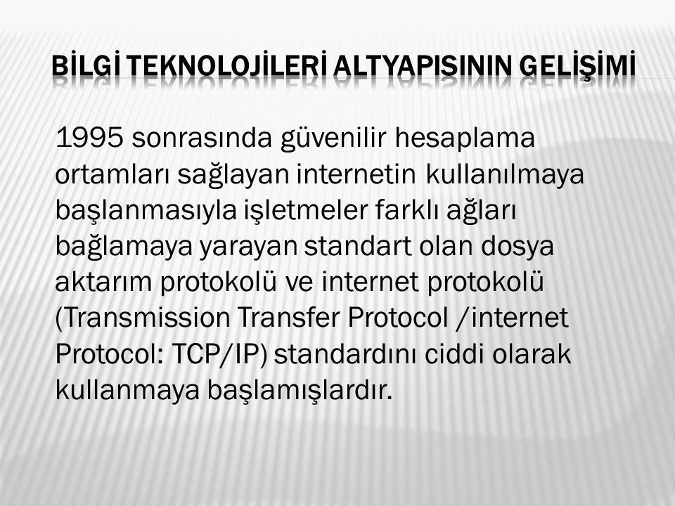 1995 sonrasında güvenilir hesaplama ortamları sağlayan internetin kullanılmaya başlanmasıyla işletmeler farklı ağları bağlamaya yarayan standart olan