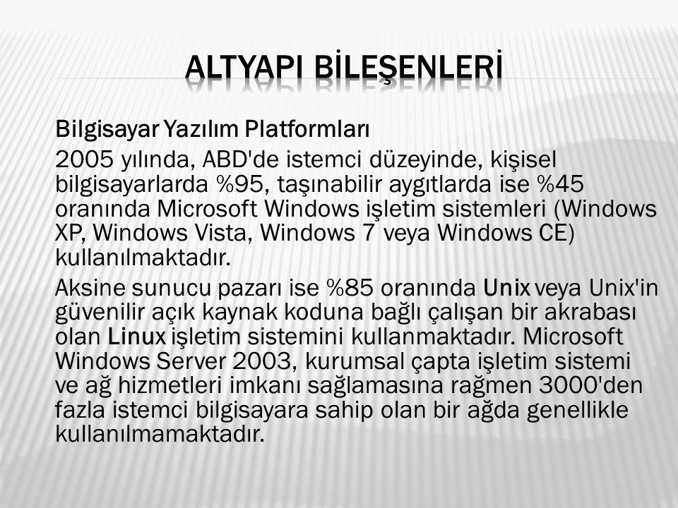 Bilgisayar Yazılım Platformları 2005 yılında, ABD'de istemci düzeyinde, kişisel bilgisayarlarda %95, taşınabilir aygıtlarda ise %45 oranında Microsoft