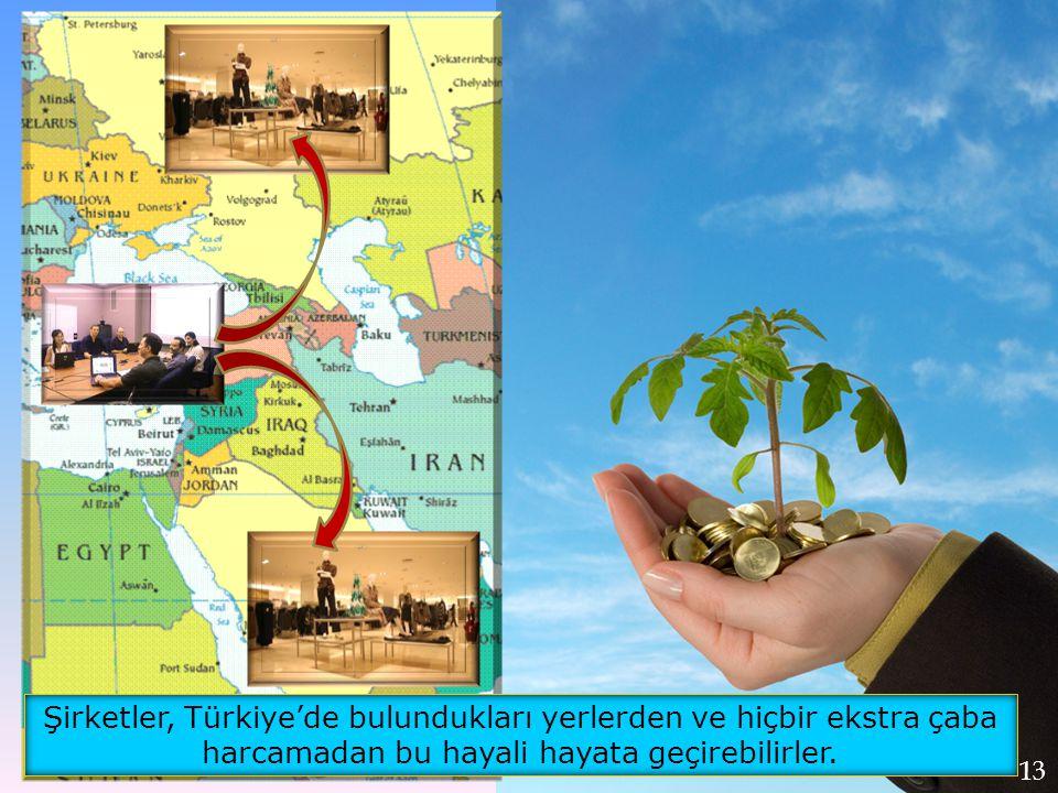 Şirketler, Türkiye'de bulundukları yerlerden ve hiçbir ekstra çaba harcamadan bu hayali hayata geçirebilirler. 13