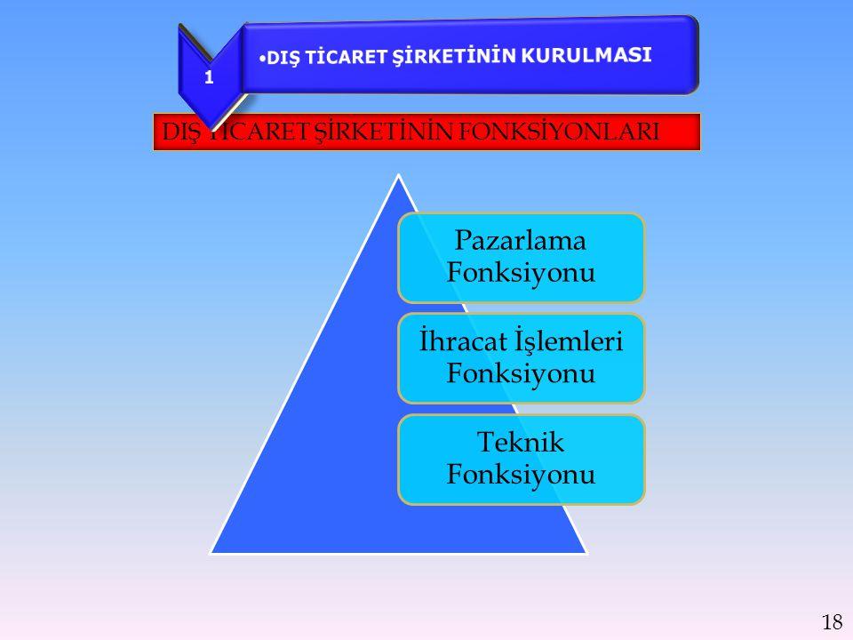 DIŞ TİCARET ŞİRKETİNİN FONKSİYONLARI Pazarlama Fonksiyonu İhracat İşlemleri Fonksiyonu Teknik Fonksiyonu 18