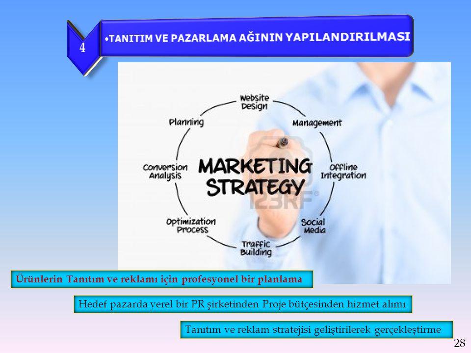 Ürünlerin Tanıtım ve reklamı için profesyonel bir planlama Hedef pazarda yerel bir PR şirketinden Proje bütçesinden hizmet alımı Tanıtım ve reklam str