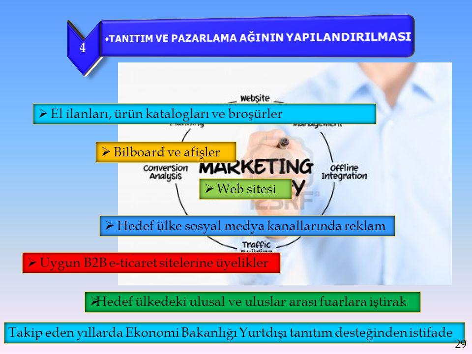  El ilanları, ürün katalogları ve broşürler  Bilboard ve afişler  Web sitesi  Hedef ülke sosyal medya kanallarında reklam  Uygun B2B e-ticaret si