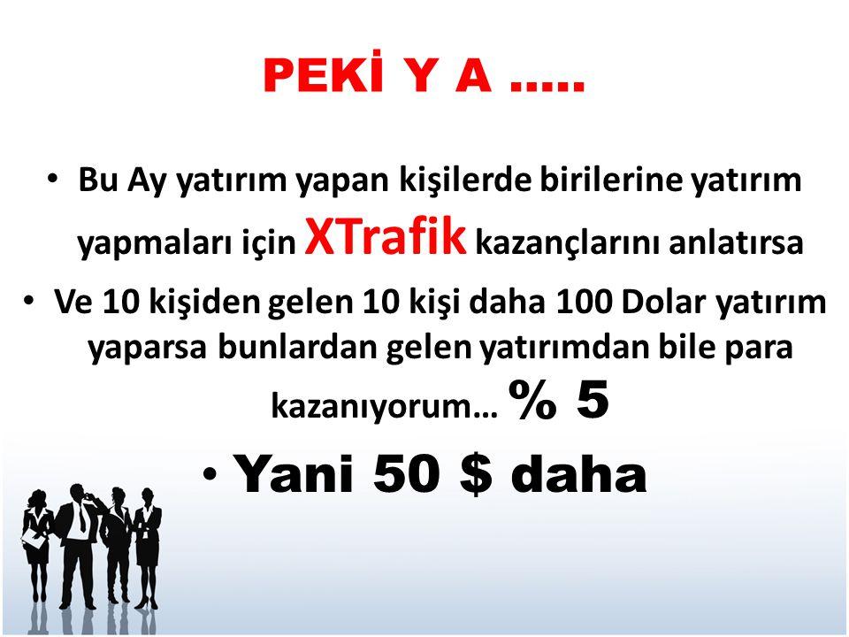 PEKİ Y A ….. • Bu Ay yatırım yapan kişilerde birilerine yatırım yapmaları için XTrafik kazançlarını anlatırsa • Ve 10 kişiden gelen 10 kişi daha 100 D