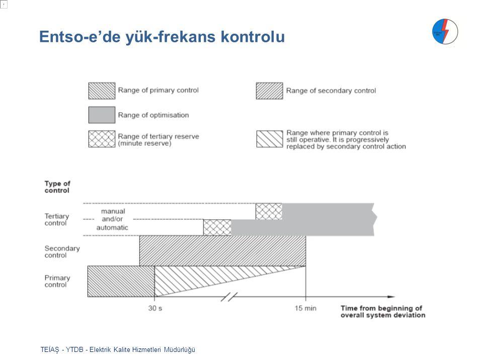 TEİAŞ - YTDB - Elektrik Kalite Hizmetleri Müdürlüğü Entso-e'de yük-frekans kontrolu